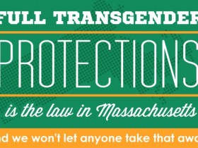 A Suffolk University Law School report found that transgender apartment seekers in Greater Boston are treated unfairly despite Massachusetts law prohibiting such discrimination. Graphic courtesy of freedommassachusetts.org